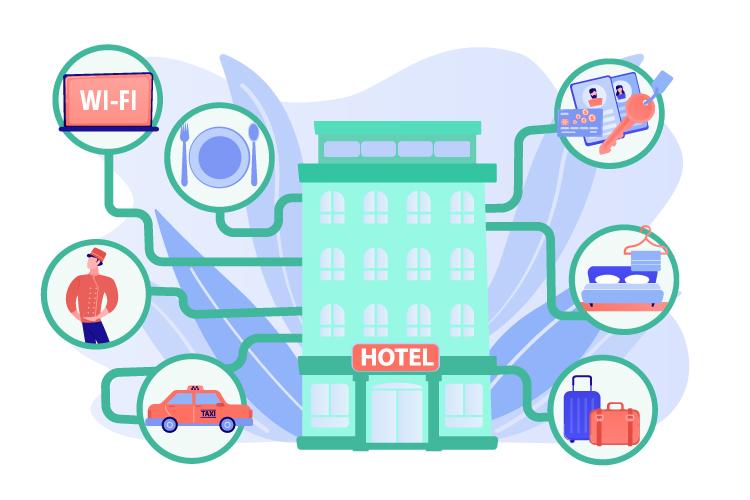 Hospitality Surveys